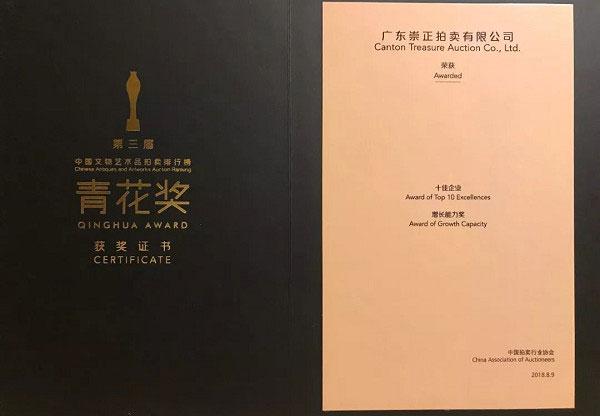 廣東崇正拍賣獲獎證書,除綜合大獎「十佳企業」外,還榮獲「增長能力獎」